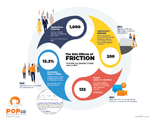 friction infographic preview